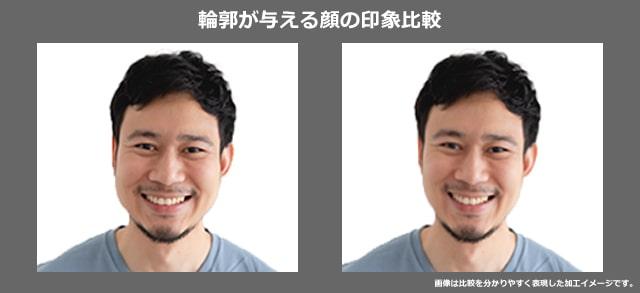 顔の輪郭による印象のイメージ